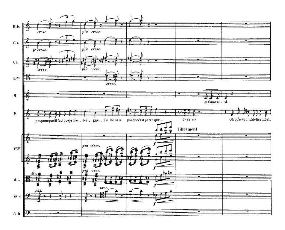 如樂譜所示,樂團在密會此刻的聲音越來越大,然後卻忽然停止作聲,讓佩利亞斯與梅麗桑德靜靜地示愛。