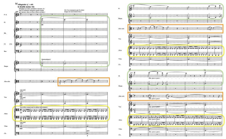 《哈洛德在意大利》中,三種性格和速度迥異的音樂同時進行:哈羅德主題、山人的情歌及舞曲節奏。